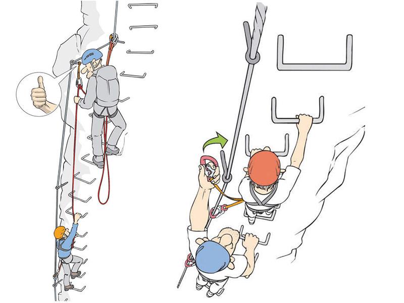 Sicherung von Kindern in sturzgefährdeten Passagen am Klettersteig