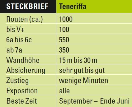 Steckbrief Klettern Teneriffa