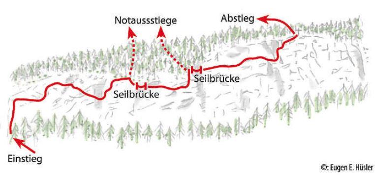 Karte Peter Kofler Klettersteig