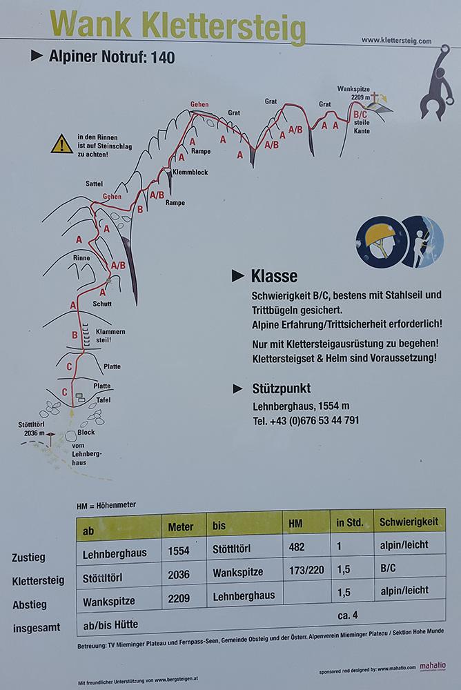 Wankspitze Klettersteig Übersichtskarte