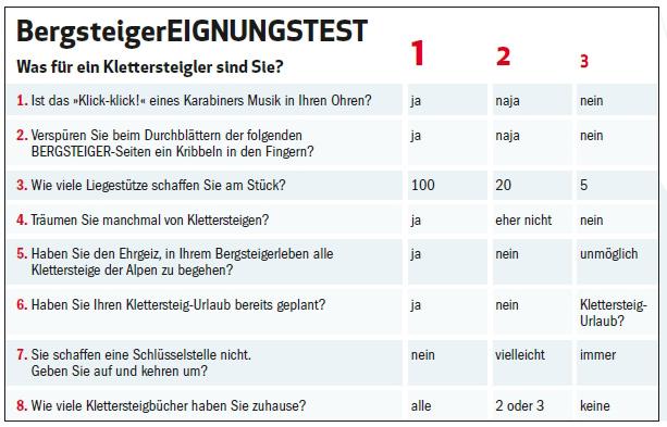 Ausgezeichnet Verdrahtet 96 5 Kribbeln Ideen - Der Schaltplan ...