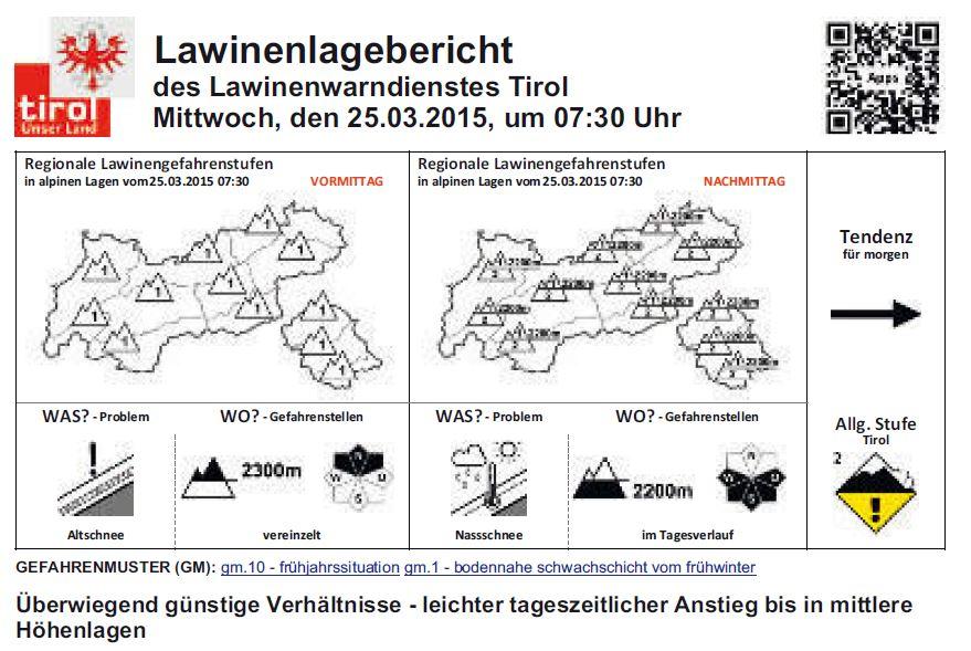 Lawinenlagebericht Tirol
