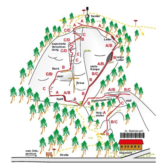 Steinwand Klettersteig Topo