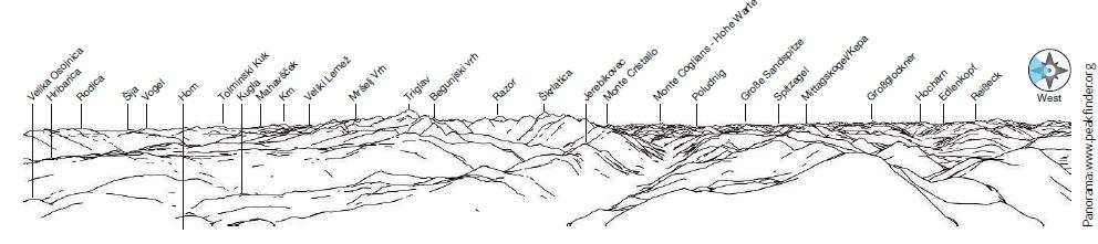 Gipfelpanorama Stol Slowenien