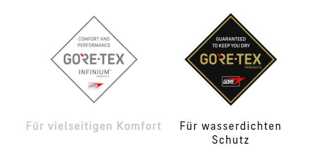 Gore-Tex Logos