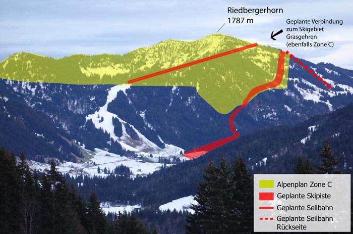 Illustrierte Grafik der geplanten Skigebietsverbindung am Riedberger Hor